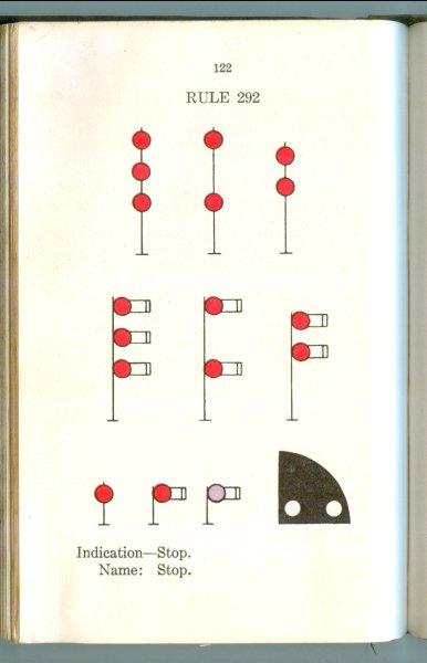 Signals07
